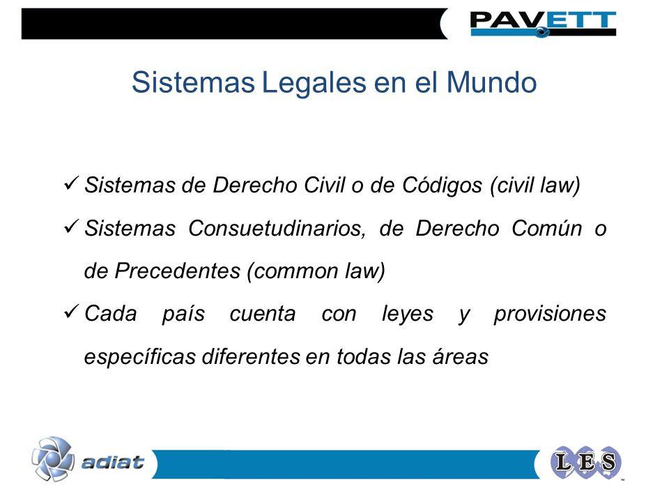 Sistemas Legales en el Mundo