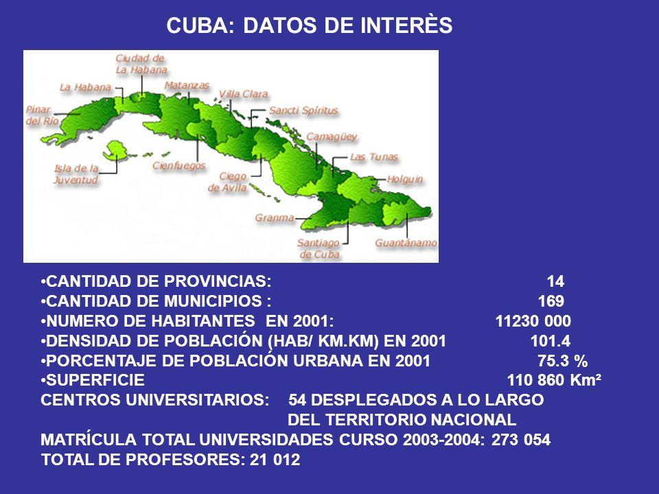 CUBA: DATOS DE INTERÈS CANTIDAD DE PROVINCIAS: 14