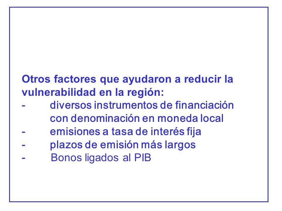 Otros factores que ayudaron a reducir la vulnerabilidad en la región: - diversos instrumentos de financiación con denominación en moneda local - emisiones a tasa de interés fija - plazos de emisión más largos - Bonos ligados al PIB