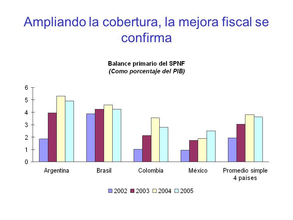 Ampliando la cobertura, la mejora fiscal se confirma