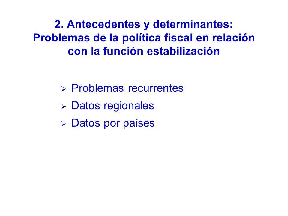 2. Antecedentes y determinantes: Problemas de la política fiscal en relación con la función estabilización