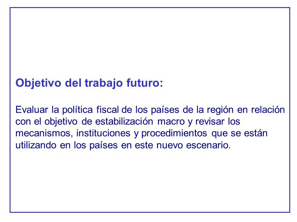 Objetivo del trabajo futuro: Evaluar la política fiscal de los países de la región en relación con el objetivo de estabilización macro y revisar los mecanismos, instituciones y procedimientos que se están utilizando en los países en este nuevo escenario.