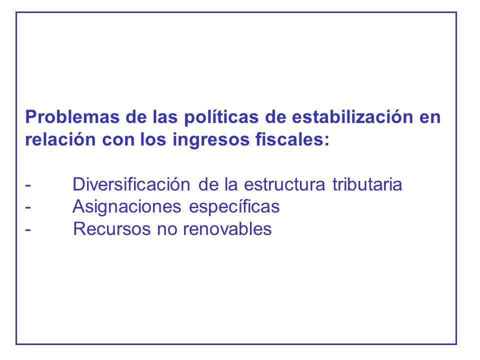 Problemas de las políticas de estabilización en relación con los ingresos fiscales: - Diversificación de la estructura tributaria - Asignaciones específicas - Recursos no renovables