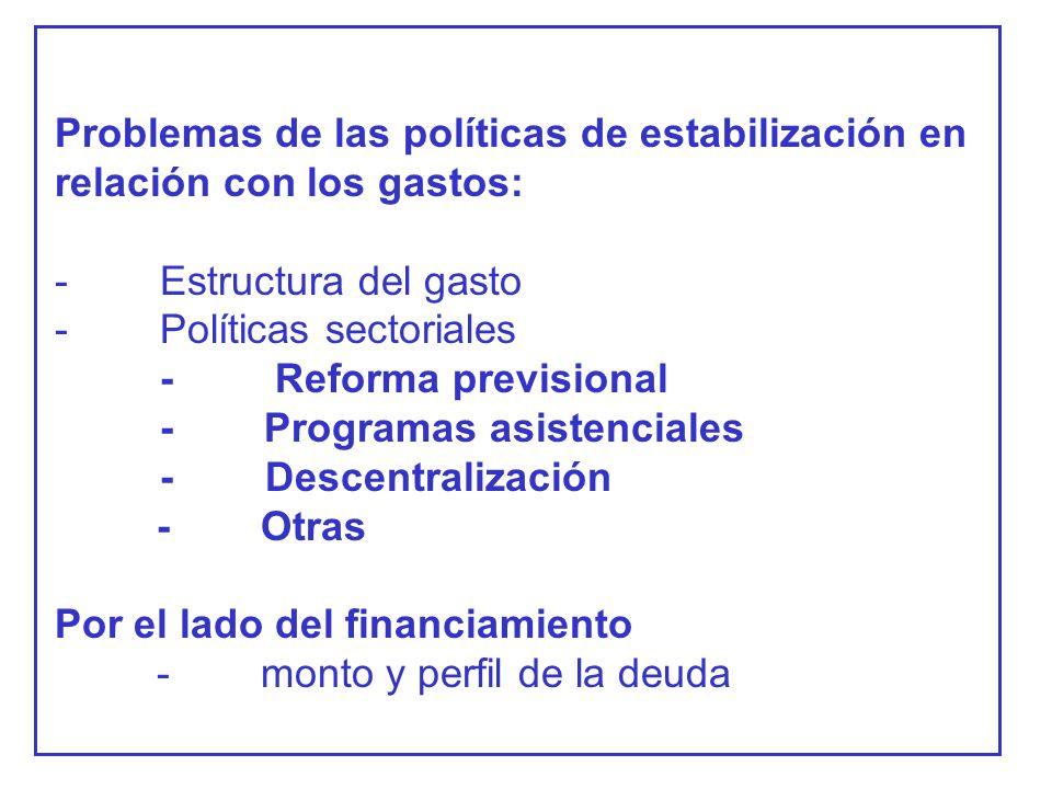 Problemas de las políticas de estabilización en relación con los gastos: - Estructura del gasto - Políticas sectoriales - Reforma previsional - Programas asistenciales - Descentralización - Otras Por el lado del financiamiento - monto y perfil de la deuda