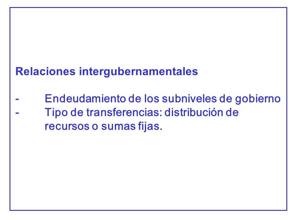 Relaciones intergubernamentales - Endeudamiento de los subniveles de gobierno - Tipo de transferencias: distribución de recursos o sumas fijas.