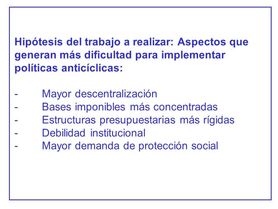 Hipótesis del trabajo a realizar: Aspectos que generan más dificultad para implementar políticas anticíclicas: - Mayor descentralización - Bases imponibles más concentradas - Estructuras presupuestarias más rígidas - Debilidad institucional - Mayor demanda de protección social