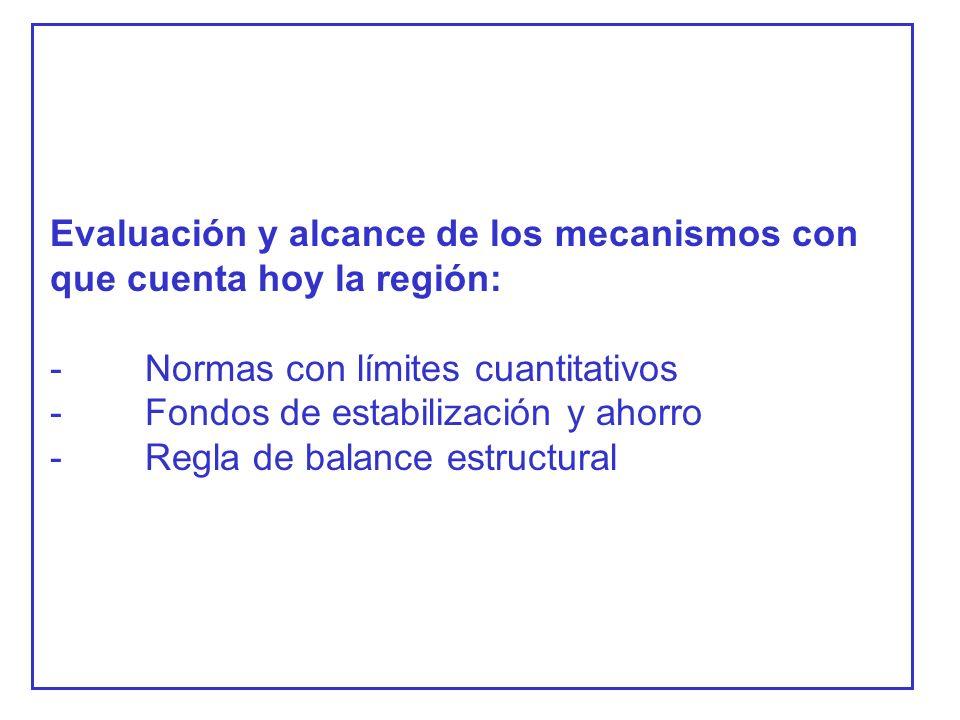Evaluación y alcance de los mecanismos con que cuenta hoy la región: - Normas con límites cuantitativos - Fondos de estabilización y ahorro - Regla de balance estructural