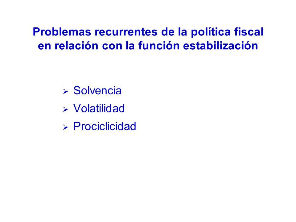 Problemas recurrentes de la política fiscal en relación con la función estabilización