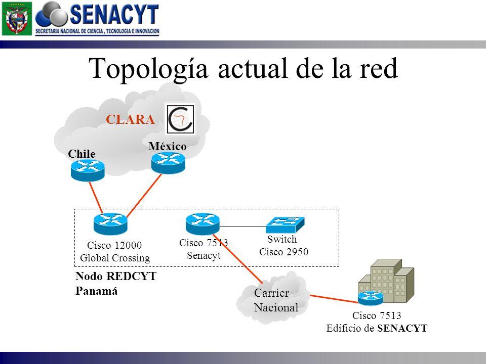 Topología actual de la red