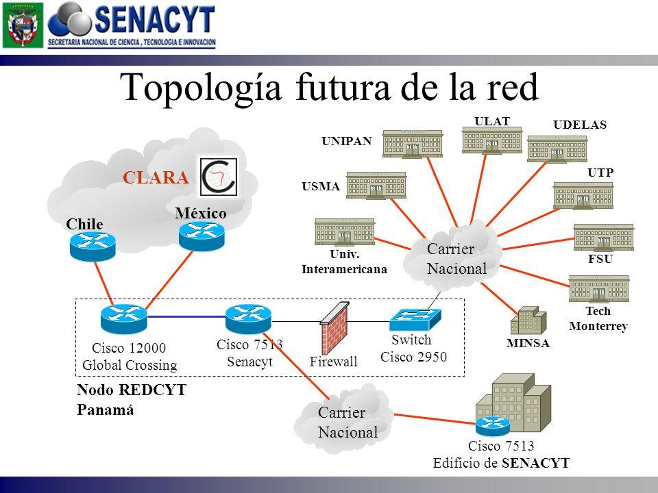 Topología futura de la red