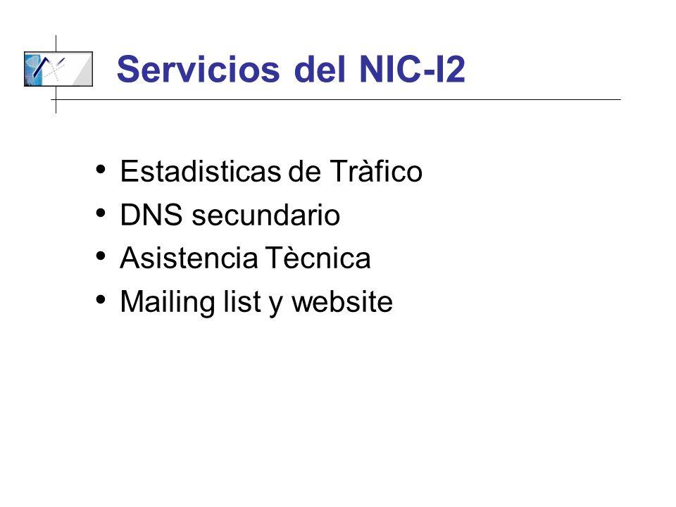 Servicios del NIC-I2 Estadisticas de Tràfico DNS secundario