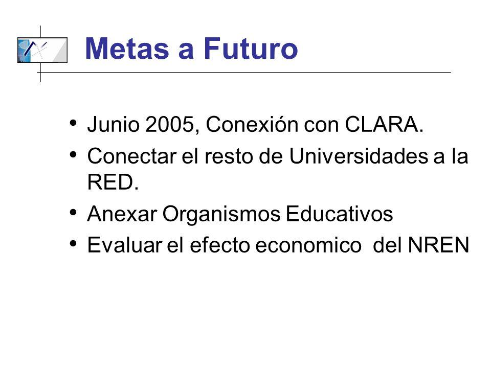 Metas a Futuro Junio 2005, Conexión con CLARA.