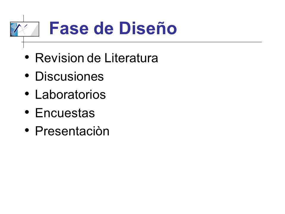 Fase de Diseño Revision de Literatura Discusiones Laboratorios