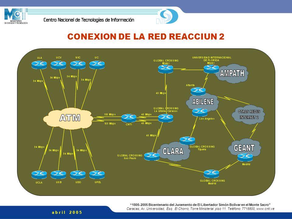 CONEXION DE LA RED REACCIUN 2