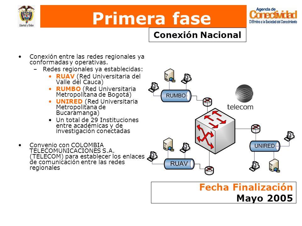 Primera fase Fecha Finalización Mayo 2005 Conexión Nacional