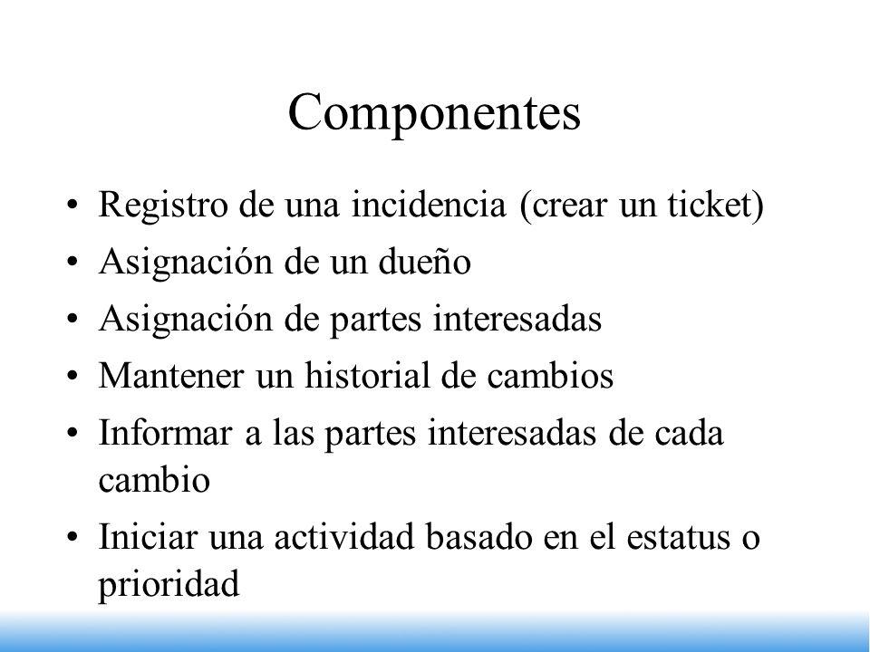 Componentes Registro de una incidencia (crear un ticket)