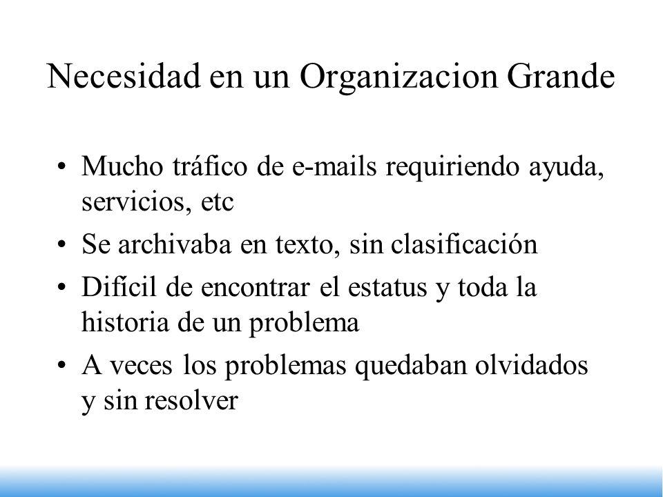 Necesidad en un Organizacion Grande