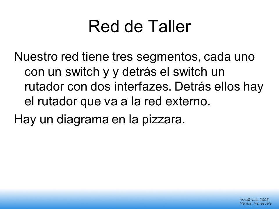 Red de Taller