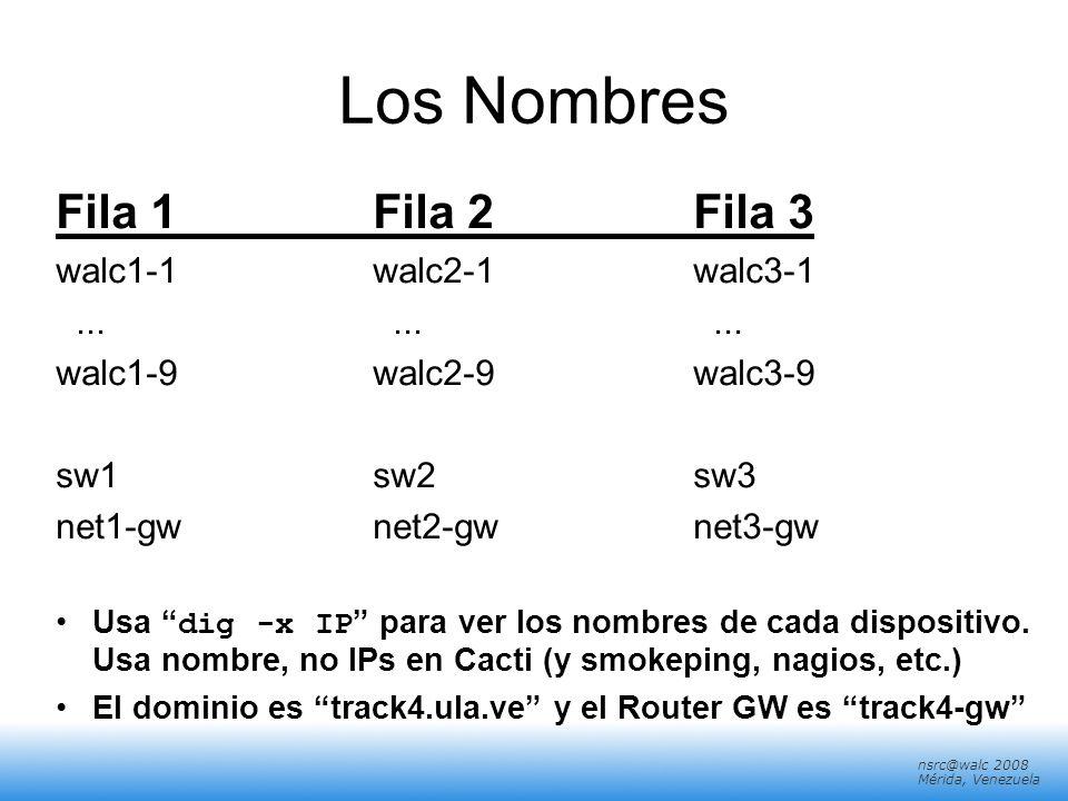 Los Nombres Fila 1 Fila 2 Fila 3 walc1-1 walc2-1 walc3-1 ... ... ...