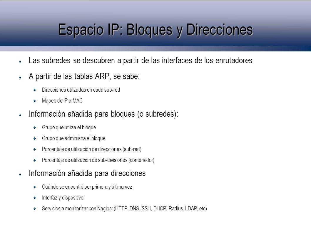 Espacio IP: Bloques y Direcciones