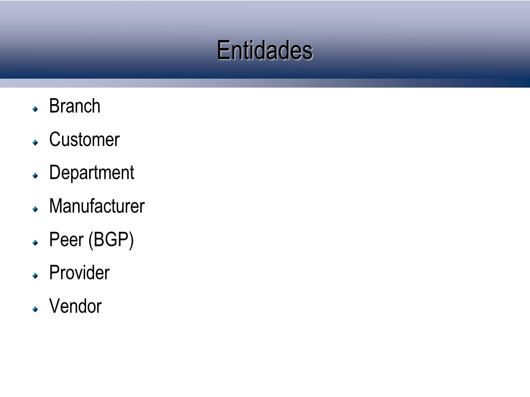 Entidades Branch Customer Department Manufacturer Peer (BGP) Provider