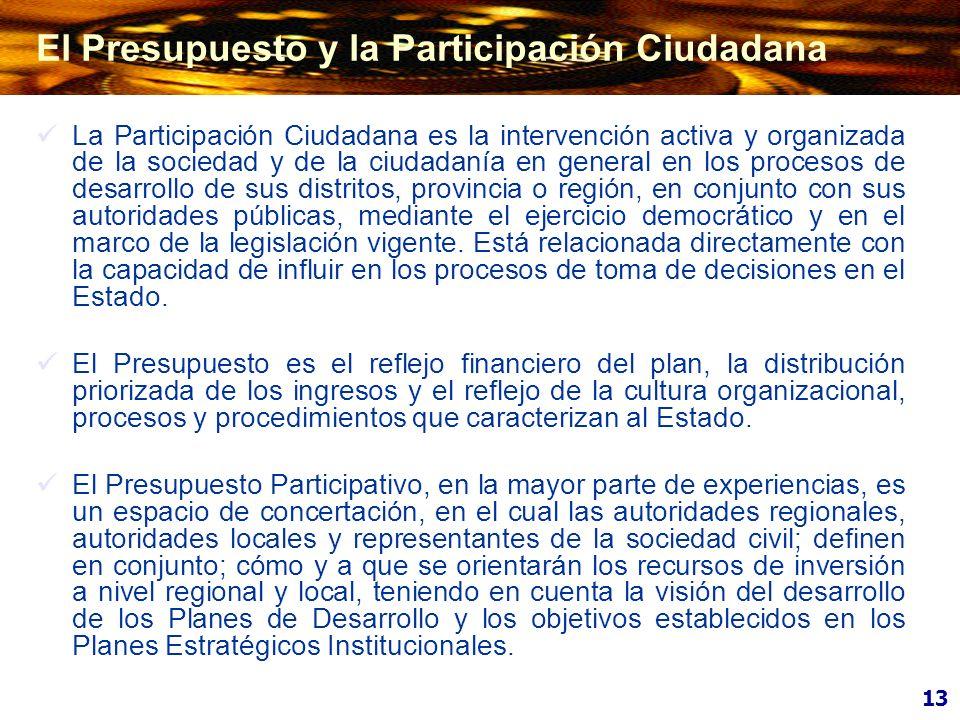 El Presupuesto y la Participación Ciudadana