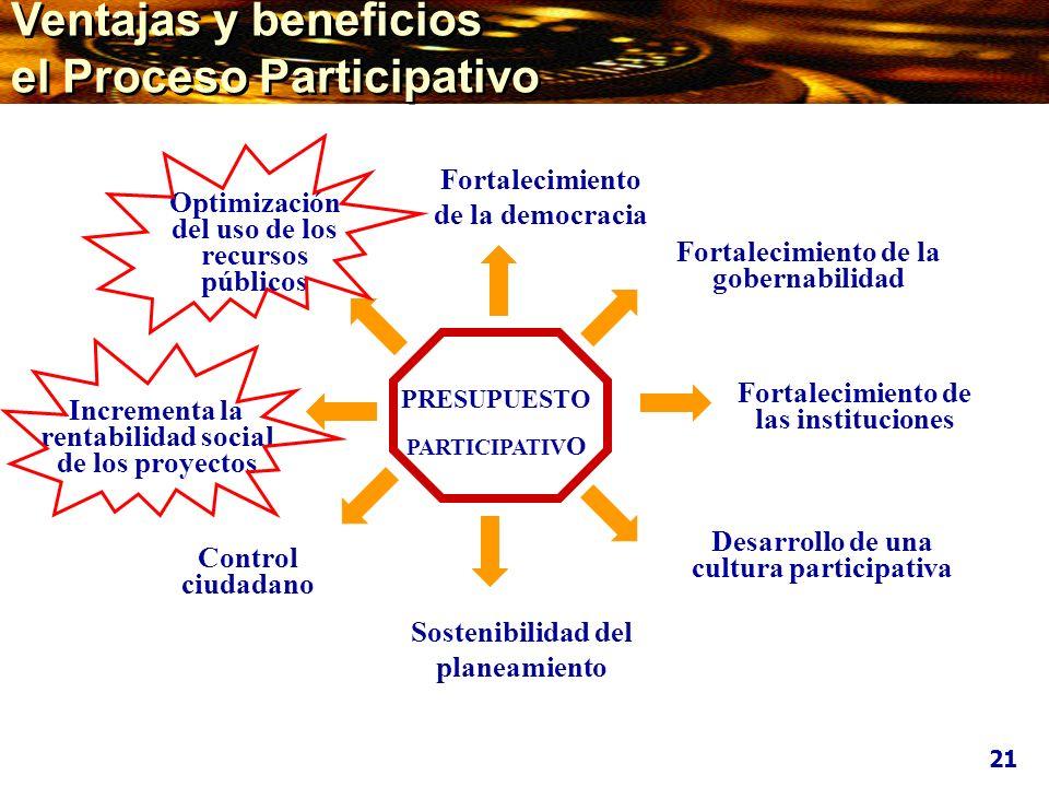 Ventajas y beneficios el Proceso Participativo
