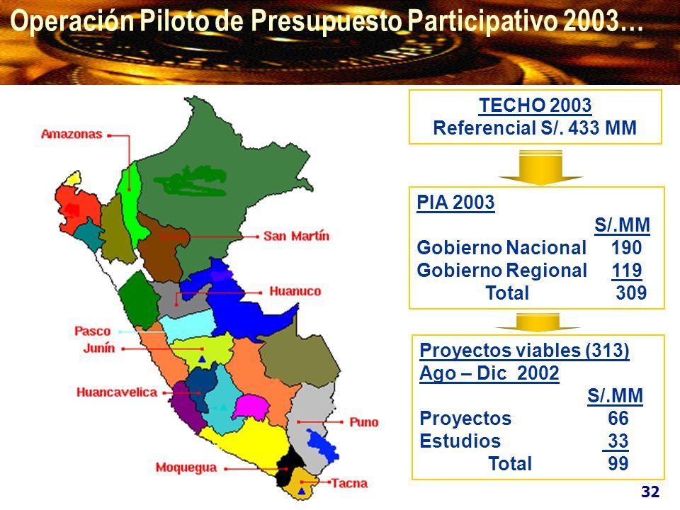 Operación Piloto de Presupuesto Participativo 2003…