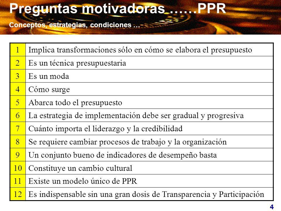 Preguntas motivadoras ……PPR