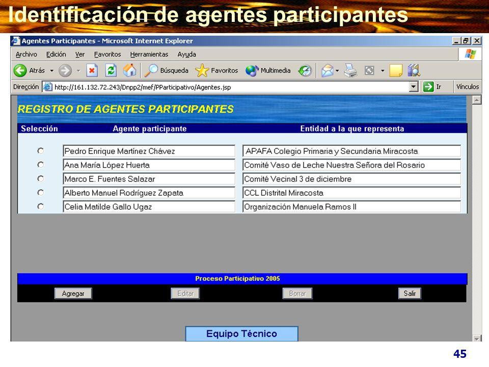 Identificación de agentes participantes