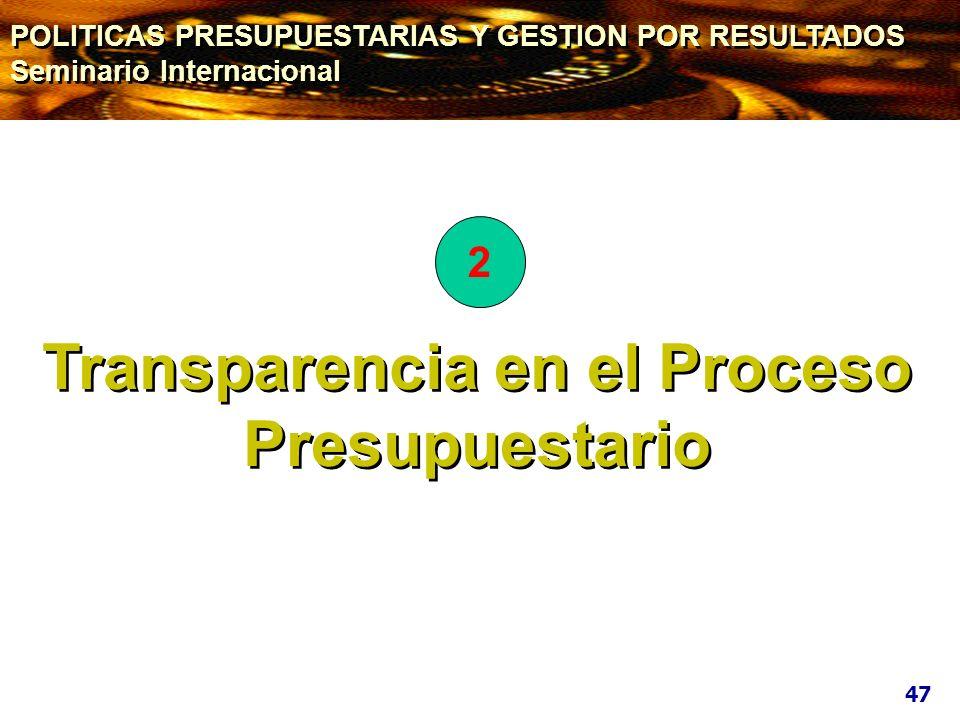 Transparencia en el Proceso Presupuestario