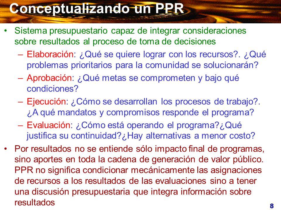 Conceptualizando un PPR