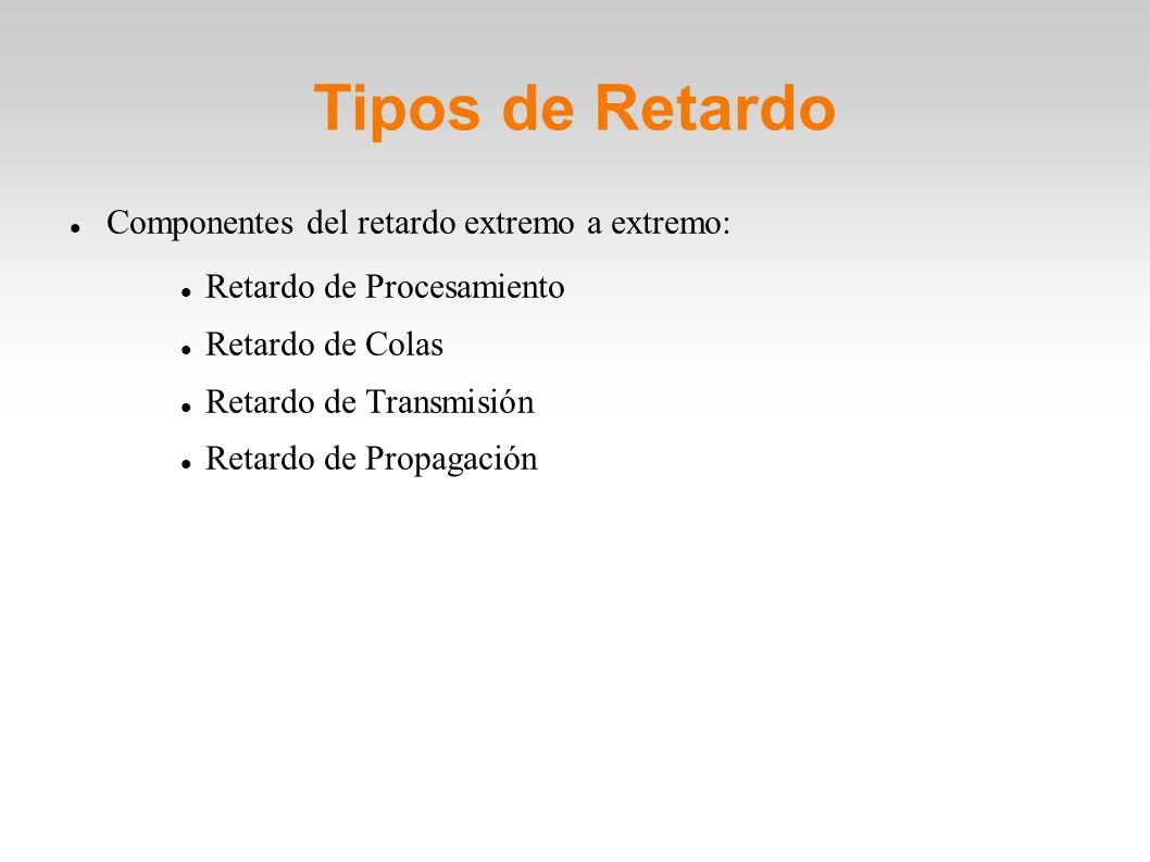 Tipos de Retardo Componentes del retardo extremo a extremo: