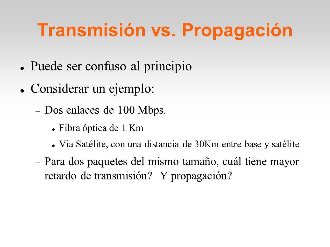 Transmisión vs. Propagación