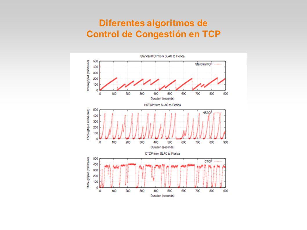Diferentes algoritmos de Control de Congestión en TCP