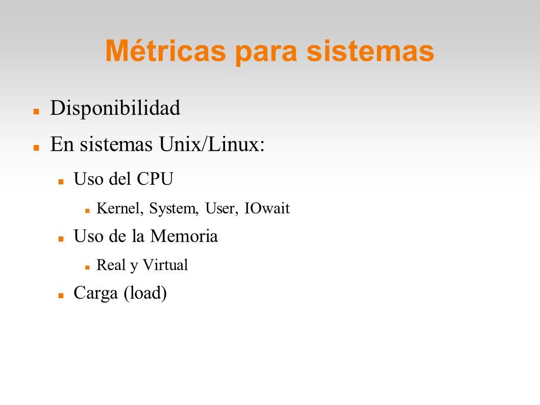 Métricas para sistemas