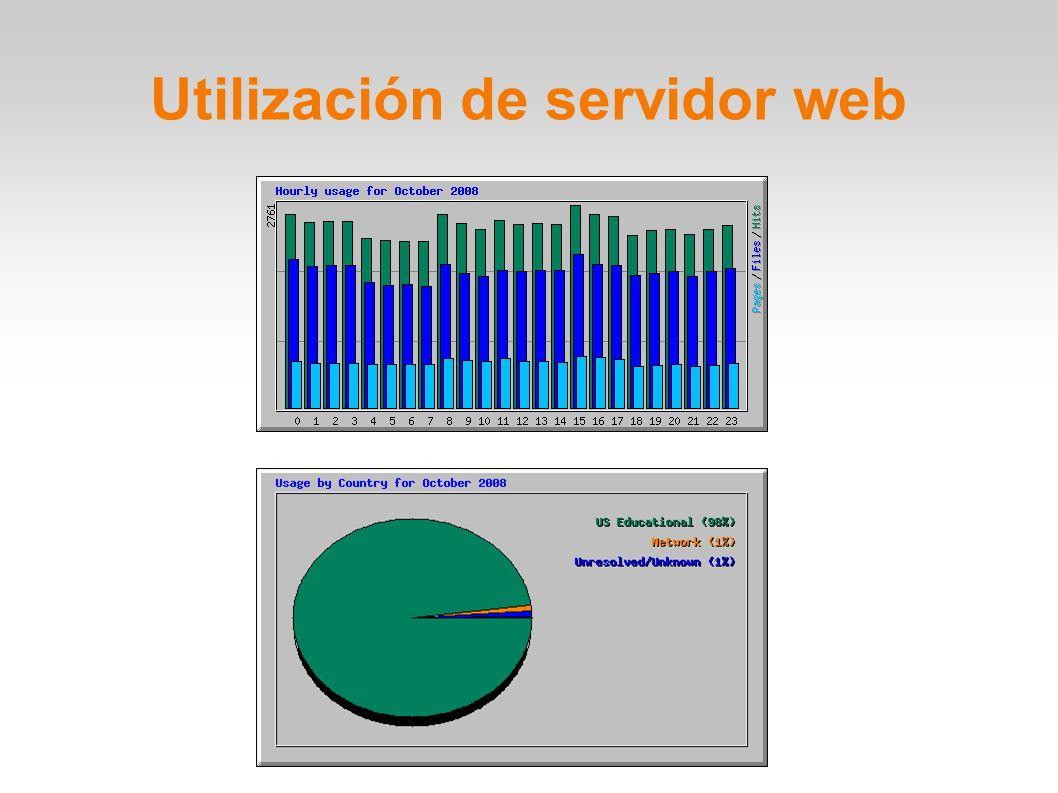 Utilización de servidor web