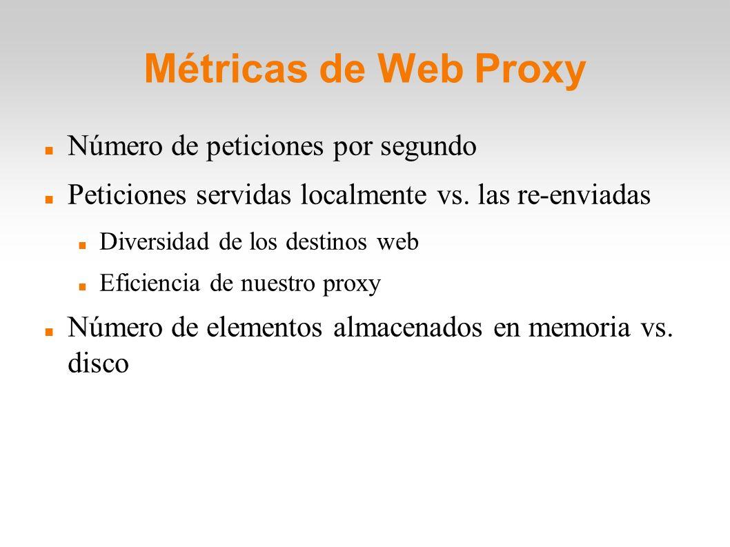 Métricas de Web Proxy Número de peticiones por segundo