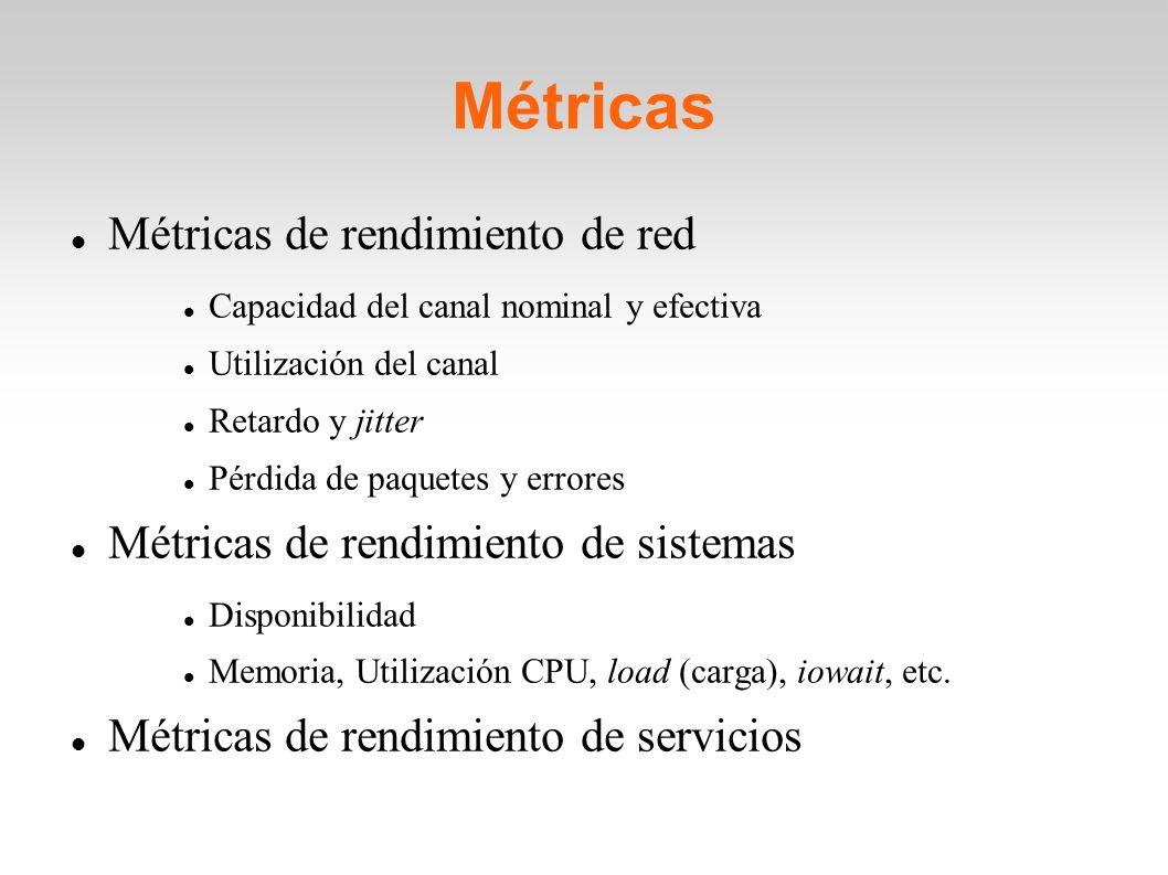 Métricas Métricas de rendimiento de red