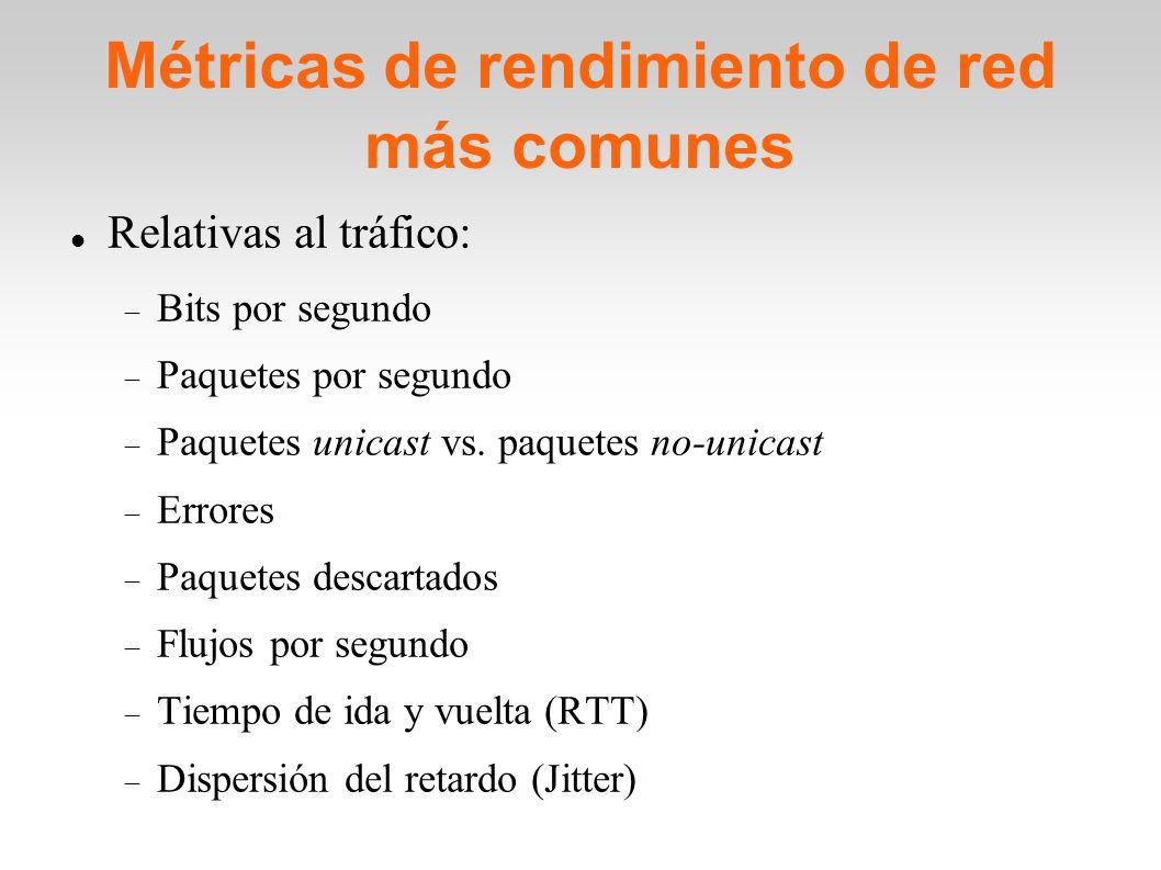 Métricas de rendimiento de red más comunes