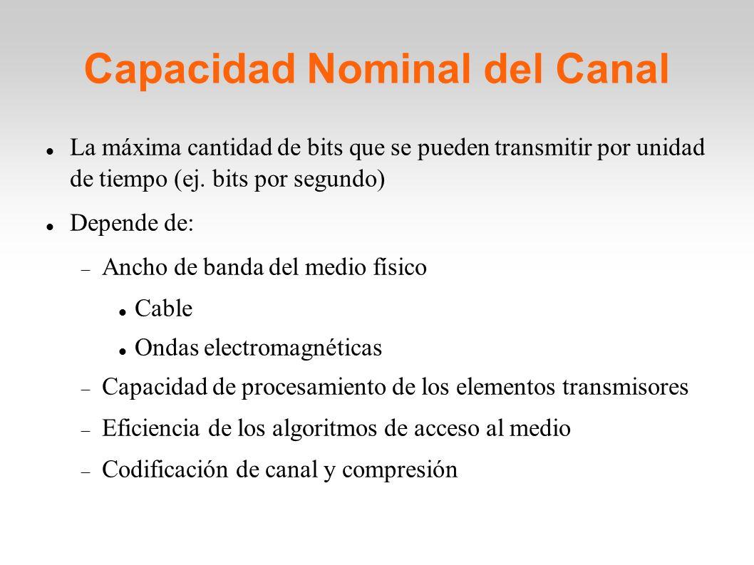 Capacidad Nominal del Canal