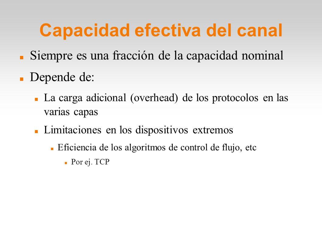 Capacidad efectiva del canal