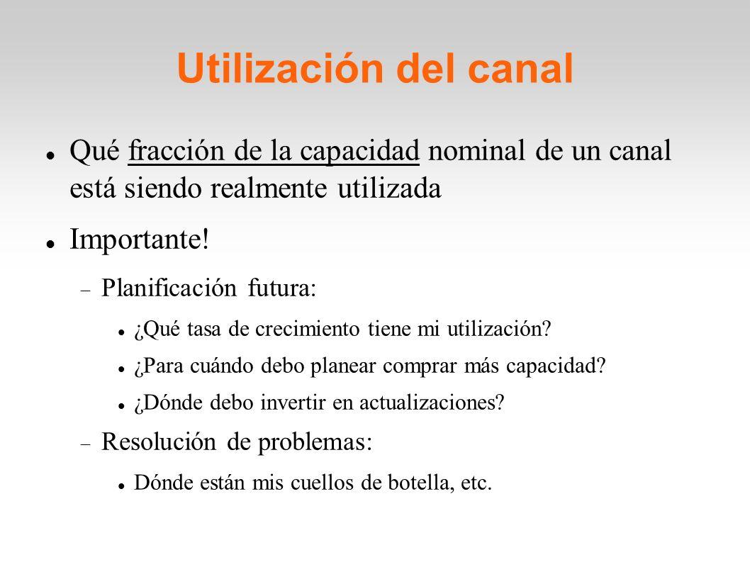 Utilización del canal Qué fracción de la capacidad nominal de un canal está siendo realmente utilizada.