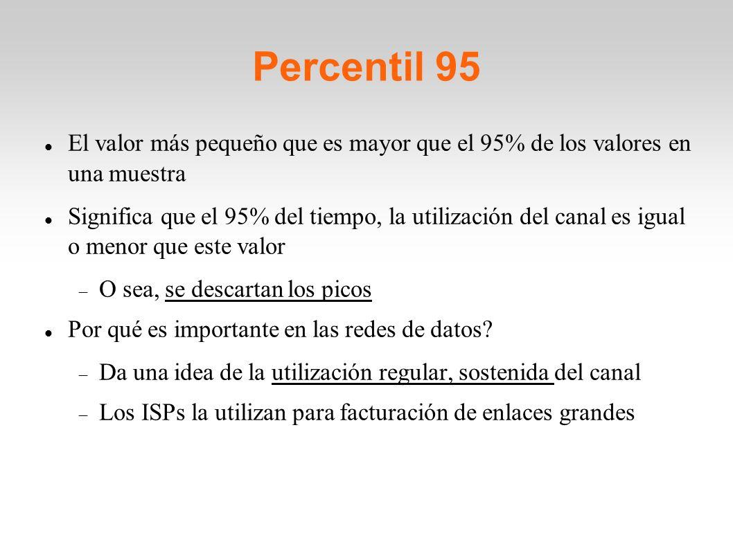 Percentil 95 El valor más pequeño que es mayor que el 95% de los valores en una muestra.