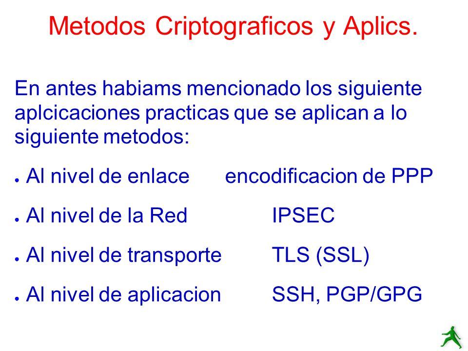 Metodos Criptograficos y Aplics.