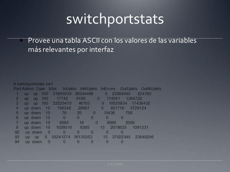 switchportstats Provee una tabla ASCII con los valores de las variables más relevantes por interfaz.