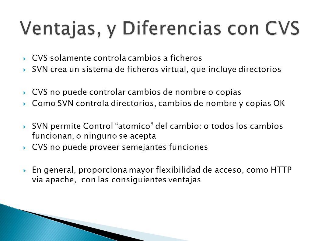 Ventajas, y Diferencias con CVS