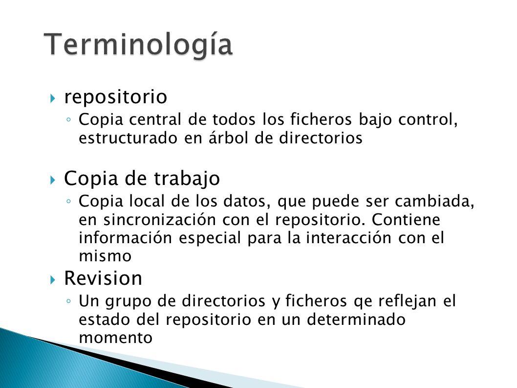 Terminología repositorio Copia de trabajo Revision