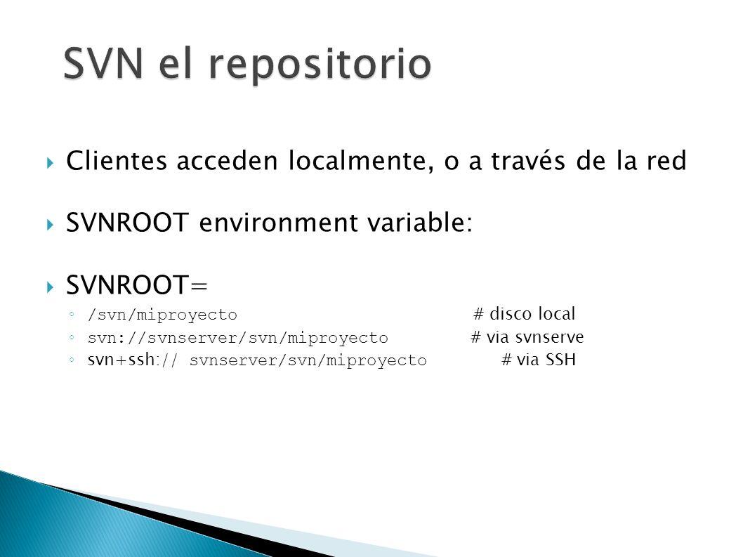 SVN el repositorio Clientes acceden localmente, o a través de la red