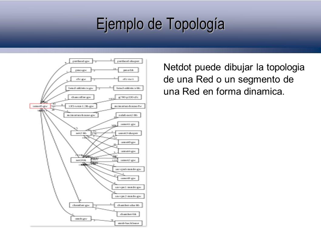 Ejemplo de Topología Netdot puede dibujar la topologia de una Red o un segmento de una Red en forma dinamica.